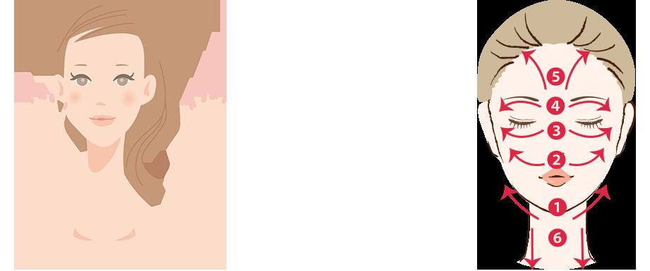 使い方イラスト